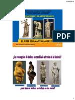 Arte Clásico Griego
