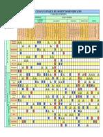 Defectos del PAN.pdf