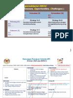 Rancangan Pemajuan Sekolah 2014