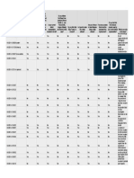 PDAF scam awareness survey (Responses) - Form Responses.pdf