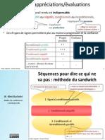 Evaluation Par Les Pairs -La méthode Sandwich