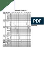 Jadual Bertugas Perhimpunan Pagi 2014