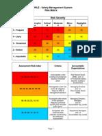Sample Risk Matrix (1)