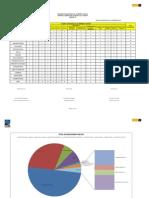 Resumen Proyectos en Zonas, Semana (25-31)-08-2014