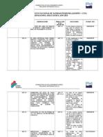 Inspecciones Sanipes - i.t.p. Observaciones, Soluciones, Estado Observaciones