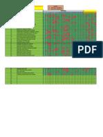 Captura de Datos