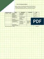 TopicISynthesisPartI Detail