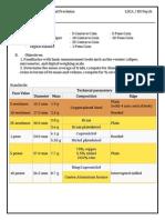 MejFinal Lab Report