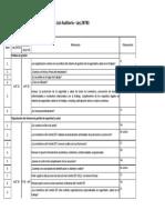 Check List Auditoria Ley 29783