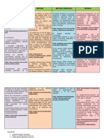 2.- cuadro comparativo.pdf