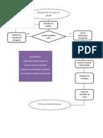 5.-DIAGRAMA.pdf