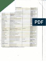 Lista Completa de Empresas