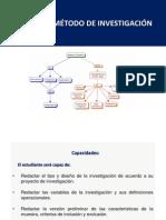 El_metodo Población, Muestra