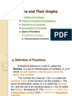 Functions Graphs Limits to Derivatives