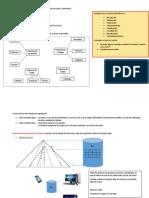 Apuntes de Diseño de B.D (Unidad 1)