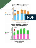 1º Autonomo Nutricion Obesidad y Sobrepeso