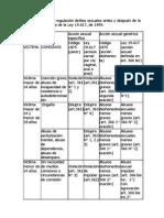 Cuadros_explicativos_delitos_sexuales.pdf