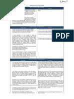 Diferencias Niif-pymes (1)