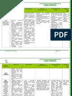 ZBFH - September 2012 Peer Group Strategic Awareness Report 1