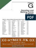 Densities & Melting Points of Metals