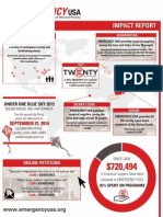 EMERGENCY USA Impact Report Graphic