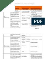 Tabela D2