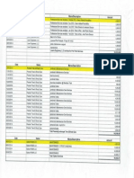 Parks and Rec Expenses 09042014