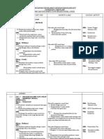 Rancangan Pengajaran Tahunan BM T1 2009
