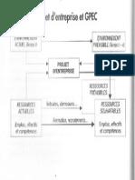 Doc 1 - Projet Entreprise Et GPEC