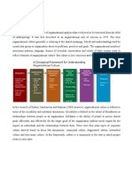 Organizational culture.doc