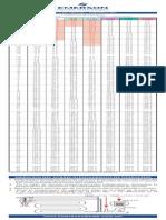tablas+de+presion+temperatura+(+muy+importantes+).pdf