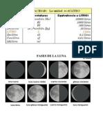 Fases de La Luna y Medidas de Capacidad 2014
