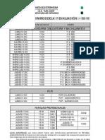 Calendario 1ª eval 09_10