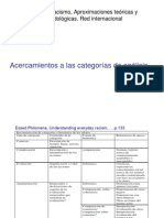 presentacion categorias