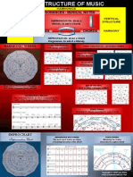 Harmonic Wheel Summaries - Poster Wheel-improchart