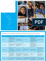 Mapa de Evaluaciones Educativas