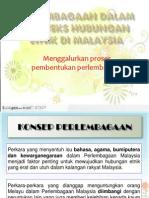 Perlembangan Dalam Konteks Hubungan Etnik Di Malaysia.
