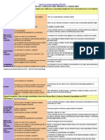 Bitacora de la evaluacion del Modelo Gavilan.doc