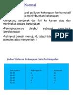 Pp_analisis Item _indeks Kesukaran Indeks Diskriminasi