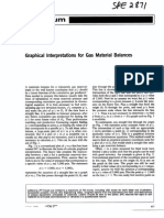2871-Graphical Interpretations for Gas Material Balances