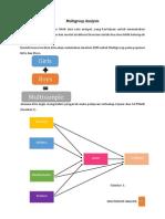 Analisis Lisrel Untuk Multigroup
