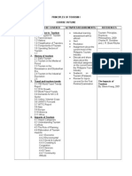 PRNTSM1 Course Outline 2014-2015
