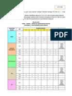 LK 2.1 BG Analisis Buku Guru