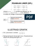 Sistem Pers Linear