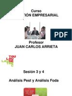 Gestión Empresarial - Sesiones 3 y 4 - Pest y Foda