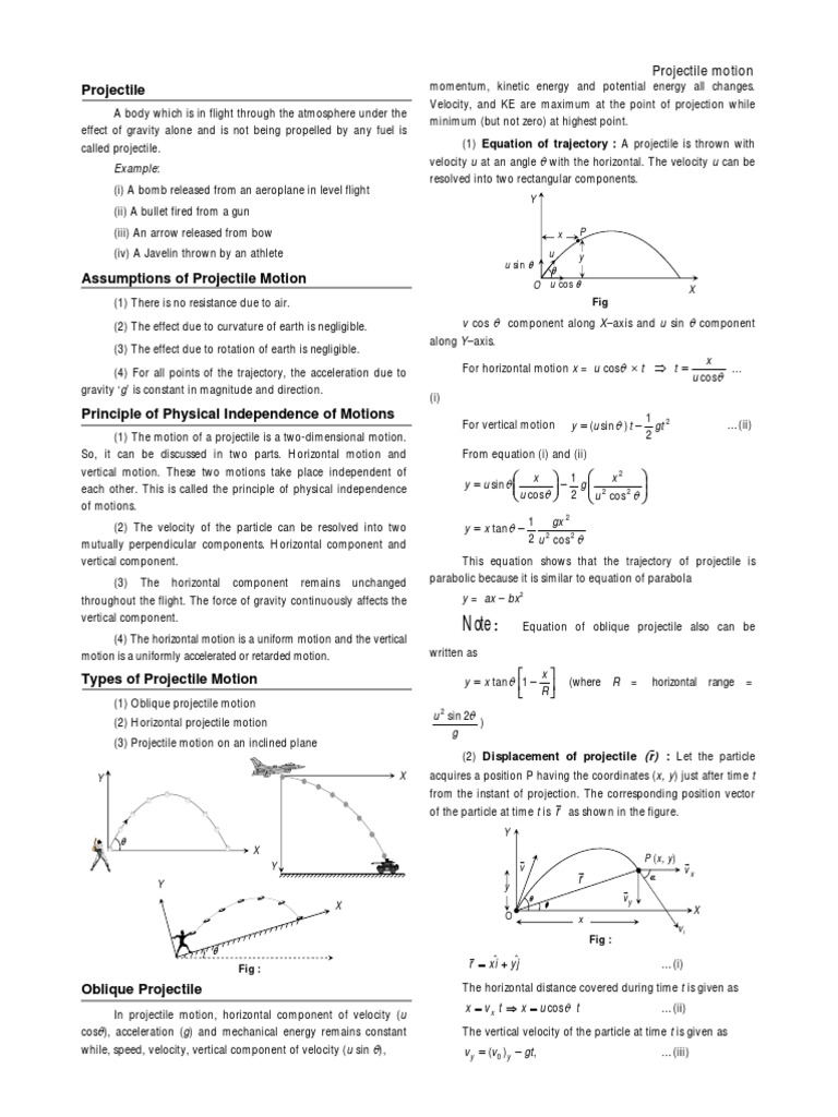 Projectile Motion (theory) | Trajectory | Motion (Physics)