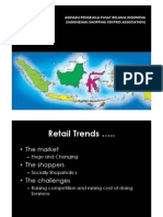 Retail in Indonesia