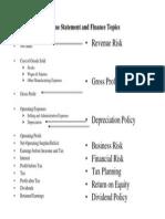 Income Statement and Finance Topics