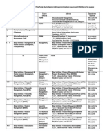 List of Institute of PGDM With Affddress 05.05.2014 (1)