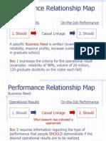Performance Maps
